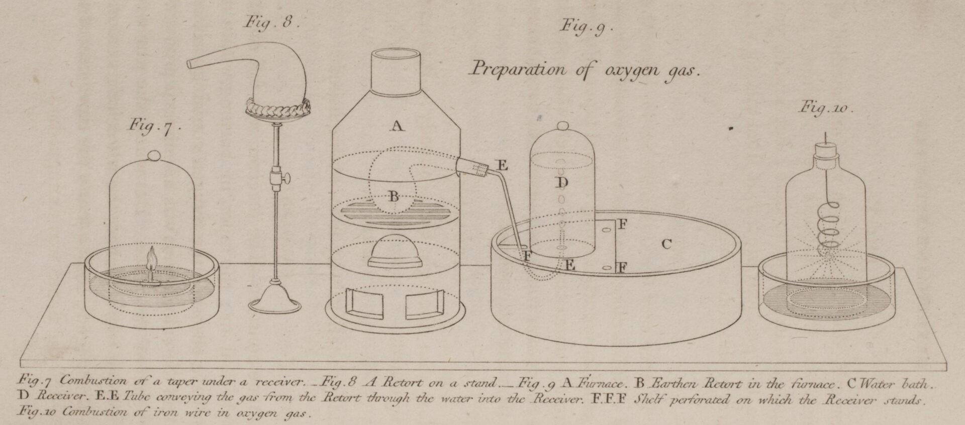 figura-2-esquema-conversaciones-quimica